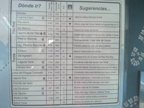 que hacer en El chaltén Santa Cruz Argentina