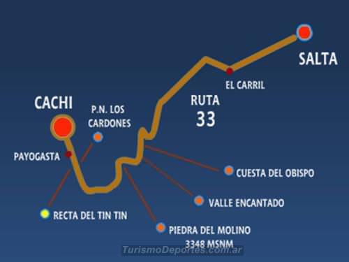 Mapa ruta desde Salta Capital hasta Cachi por la 33
